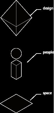gio design ロゴコンセプト