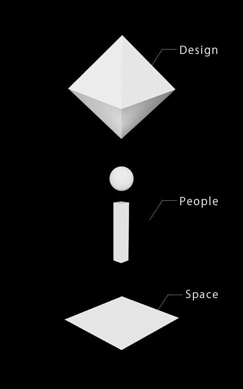 gio design ロゴ コンセプト